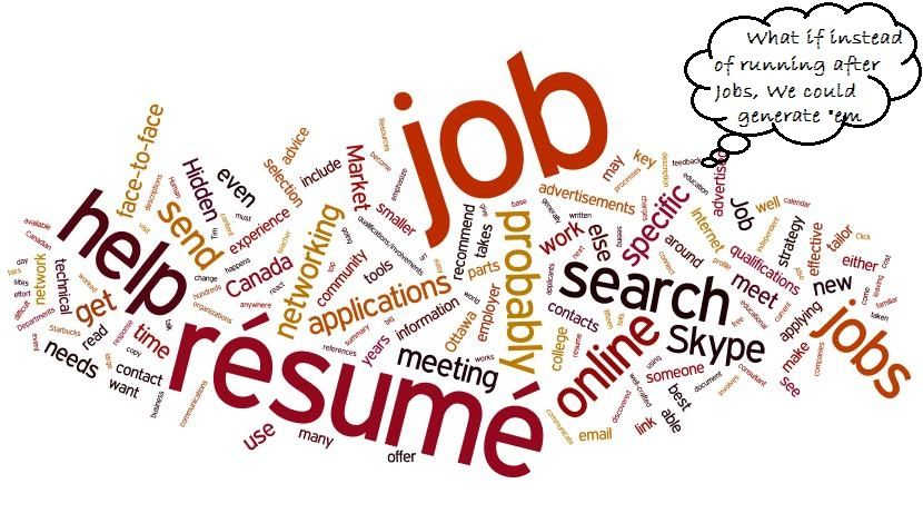 Think !!!!!! Executive jobs, Job board, Job ads
