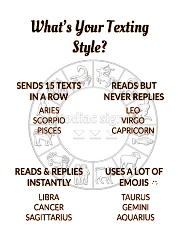 What S Your Texting Styles I Am Literally The Worst About Not Replying Lol Zodiac Sign Libra Zodiac Signs Gemini Zodiac Signs Cancer