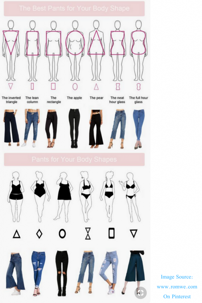Best 11 Style Guide What Pants Flatter My Body Shape Ask Suzanne Bell Dress For Body Shape Fashion Terms Types Of Jeans