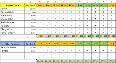 Project Budget Excel Template  Simple Excel Template Free