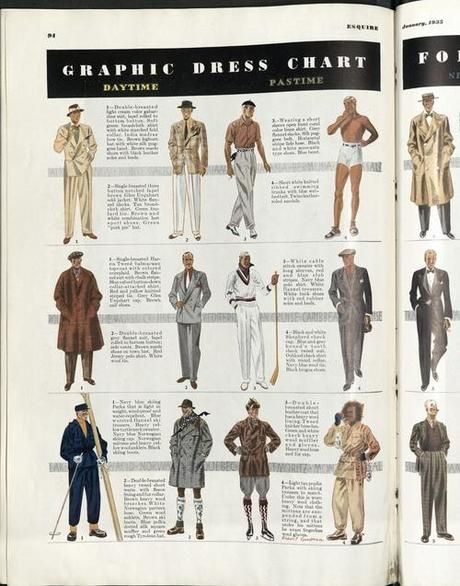 1930s Esquire And Apparel Arts Illustrations Paperblog Art Clothes Esquire Mens Fashion Illustration
