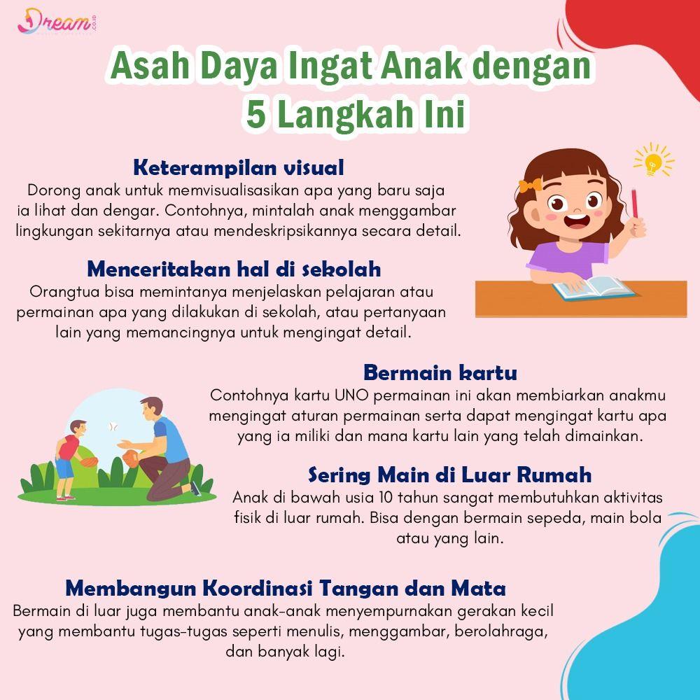 Asah Daya Ingat Anak Dengan 5 Langkah Ini Di 2020 Psikologi Perkembangan Pendidikan Anak Usia Dini Permainan Keluarga