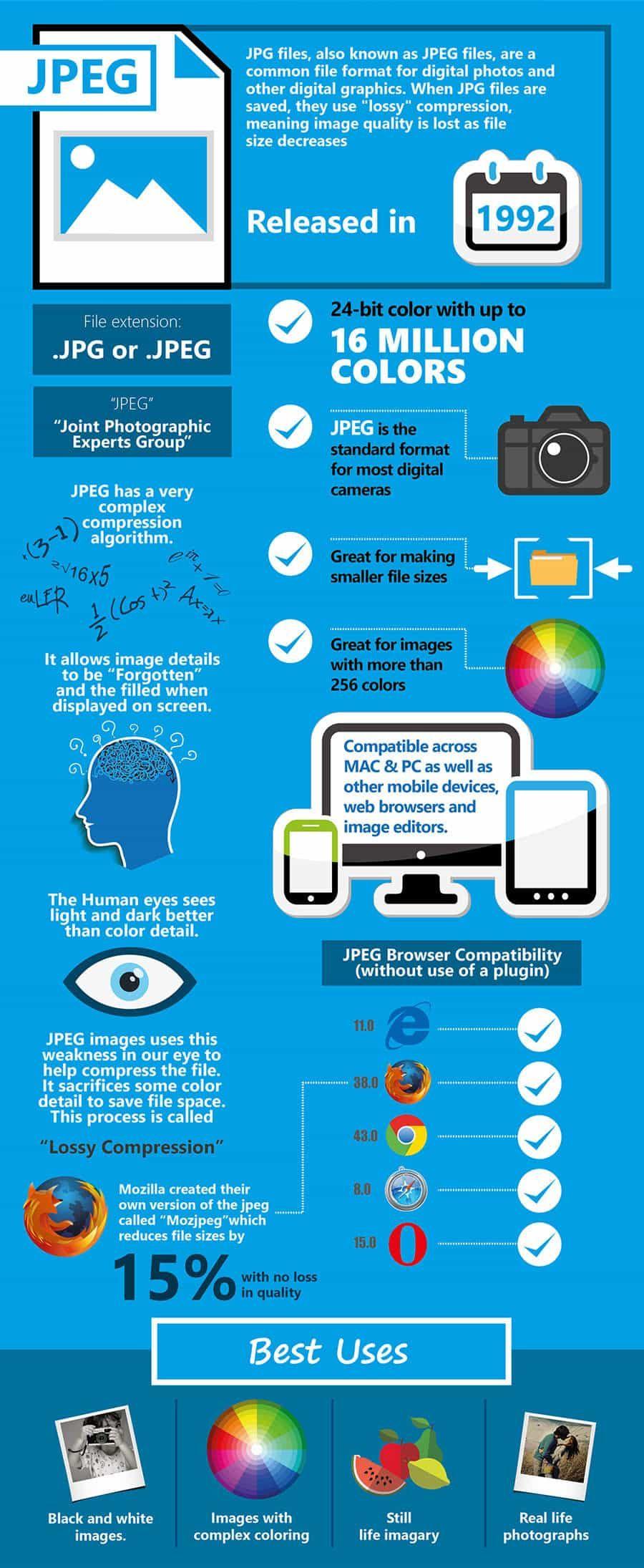 JPEG-file-image-format-infographic
