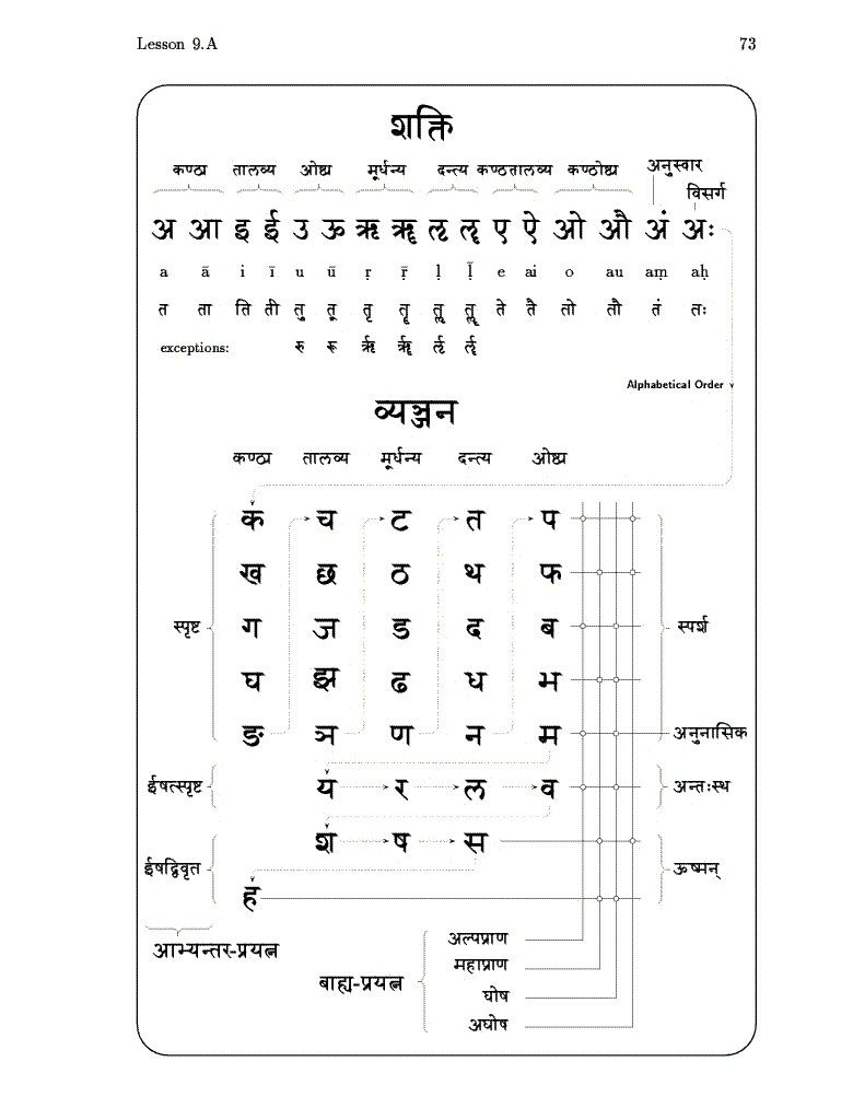 Pin By Lekhraj Sahu On Study Coordinate Plane Worksheets Coordinate Grid Super Teacher Worksheets