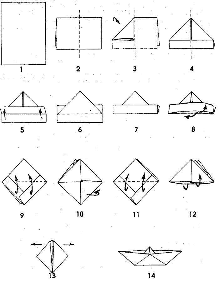 l 39 origami du bateau en papier est tr s facile faire et fonctionne tr s bien pour les enfants. Black Bedroom Furniture Sets. Home Design Ideas