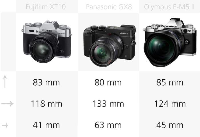 Gizmag reviews top mirrorless camera choices