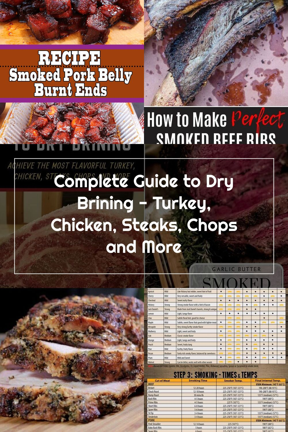 Dry Brining Adds Flavor Deep Into A Meats Muscle Fibers Helps To Maintain Pork Belly Burnt Ends Smoked Pork Flavors