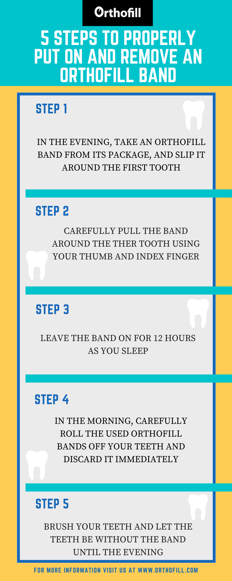 5 Steps to Properly Put on and remove an Orthofill Band