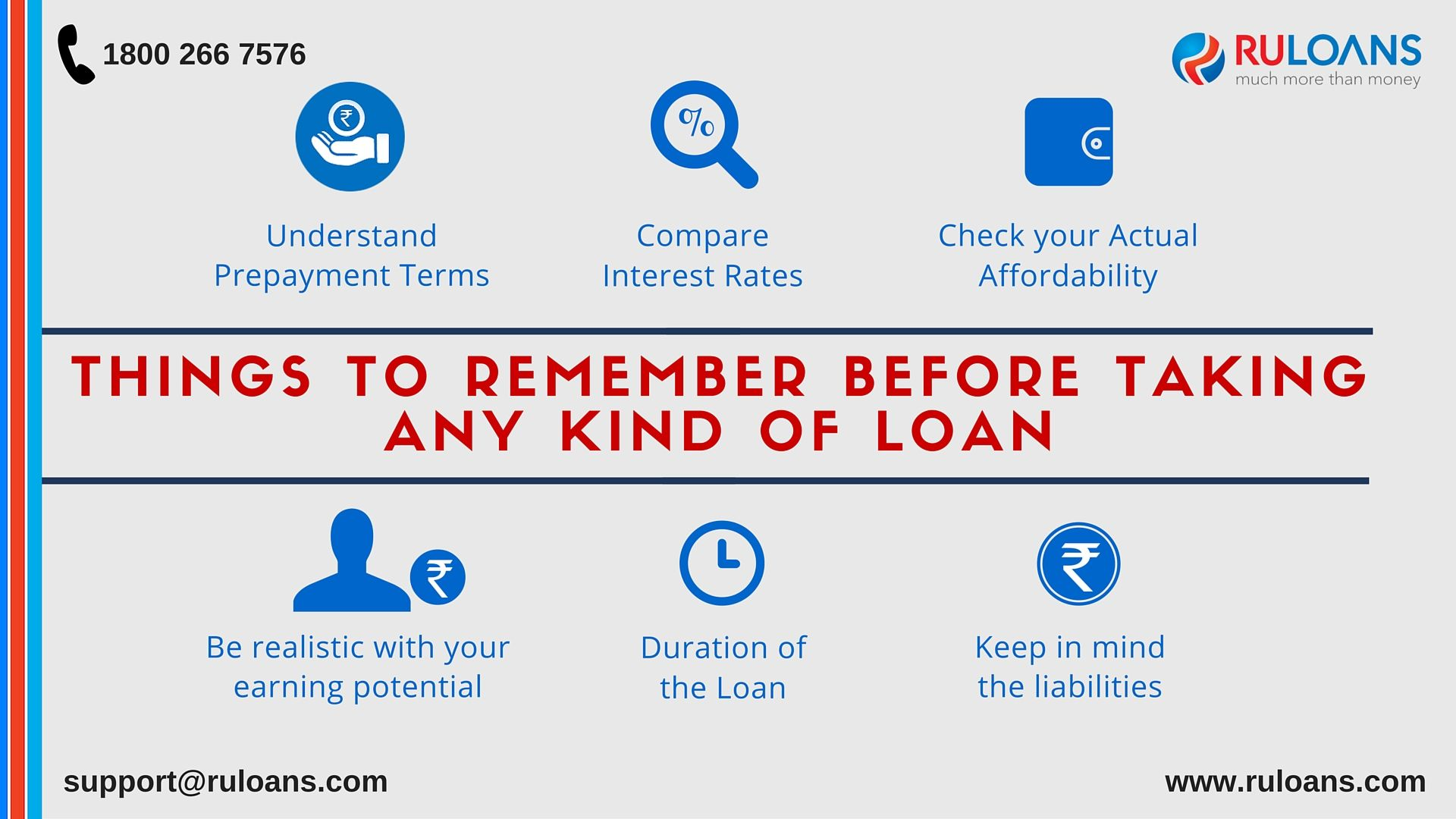 6 Important Things To Remember Before Taking Any Kind Of Loan Ruloans Financial Institutions Understanding Remember