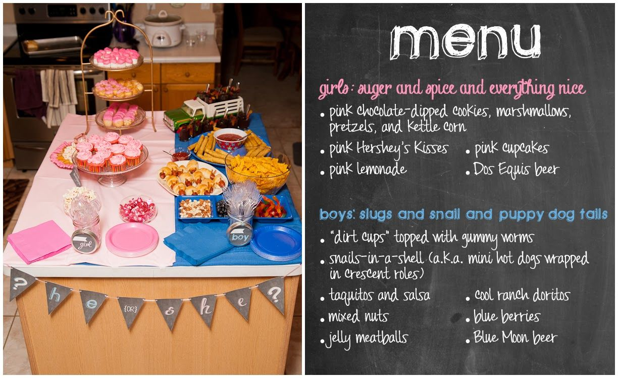 Pin By Jennifer Hanson On Gender Reveal Party Gender Reveal Party Food Gender Reveal Food Gender Reveal Party