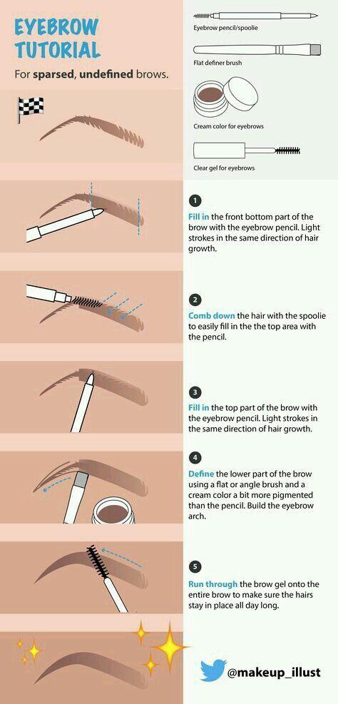 Eyebrow Tutorial eye makeup - http://amzn.to/2hGJKkg
