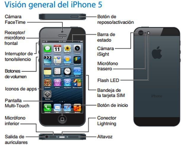 completo manual de usuario para iphone 5 en espa ol y en formato pdf rh pinterest co uk iPad 2 Wi-Fi User Manual iPad 1 Features Guide