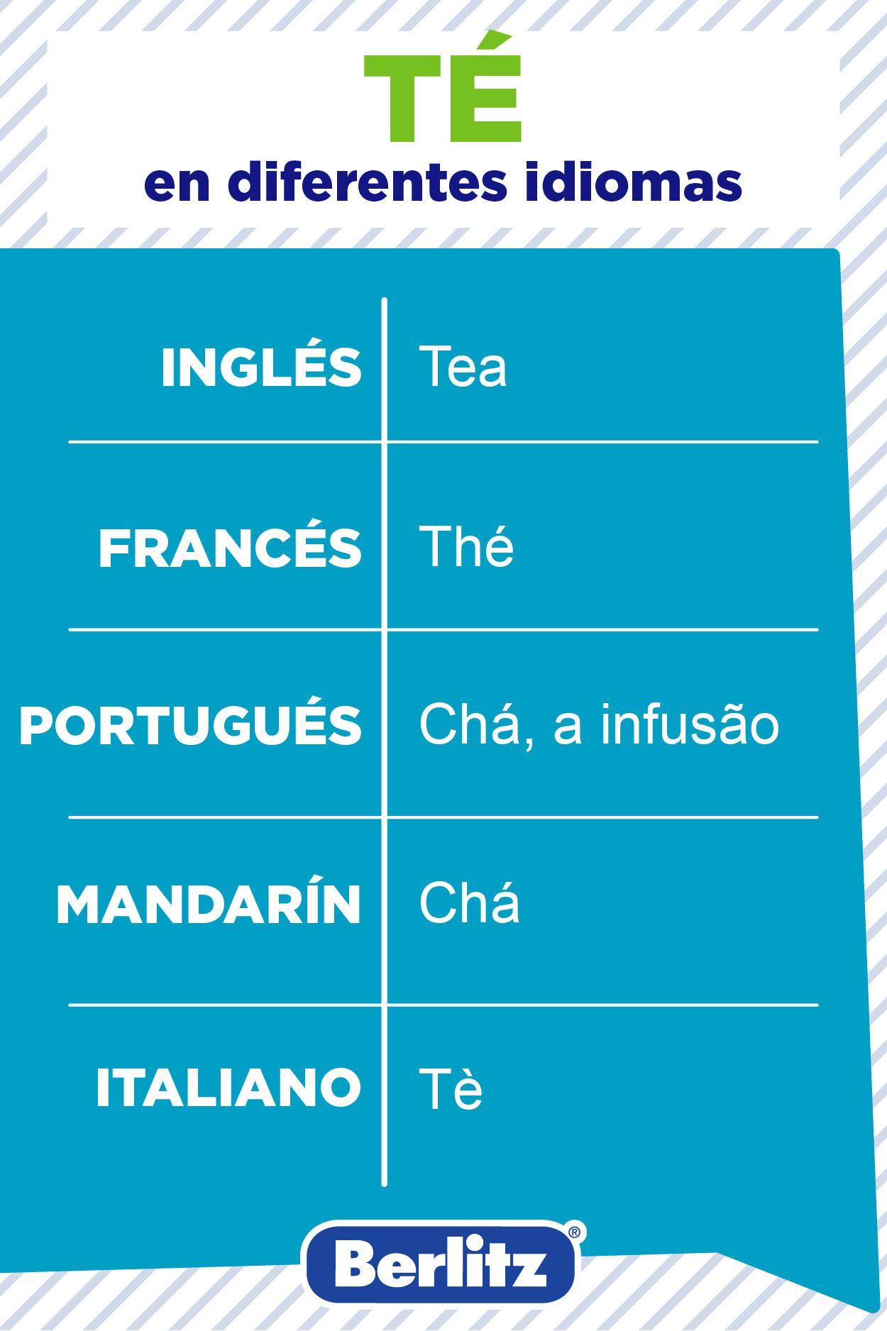 Aprender Frases Té En Otros Idiomas Aprendi Frases Idiomas Vocabulario
