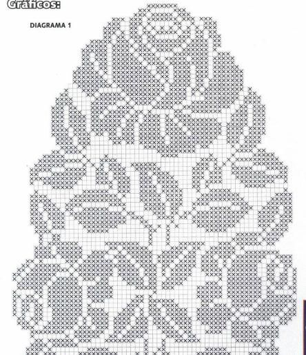 More roses filet crochet chart crochet pinterest filet more roses filet crochet chart ccuart Image collections