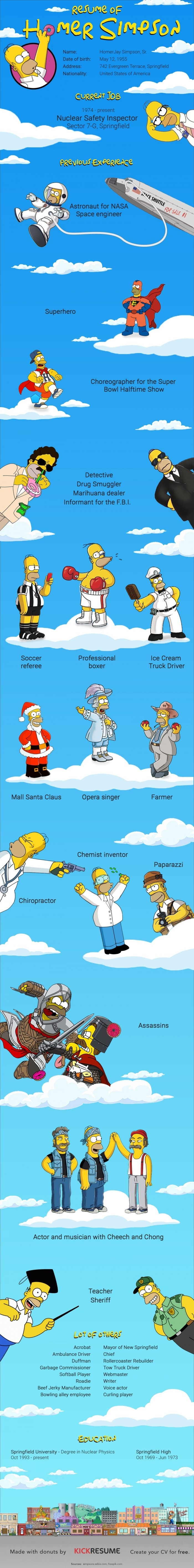 Homer Simpson's resume (With images) Homer simpson, The