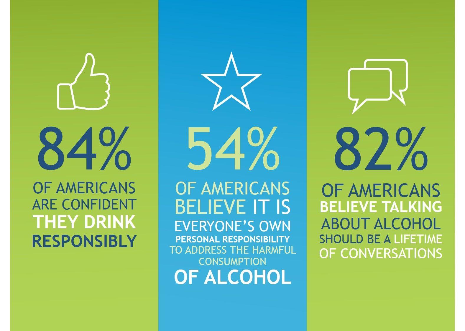 April Alcohol Awareness Month Ignite