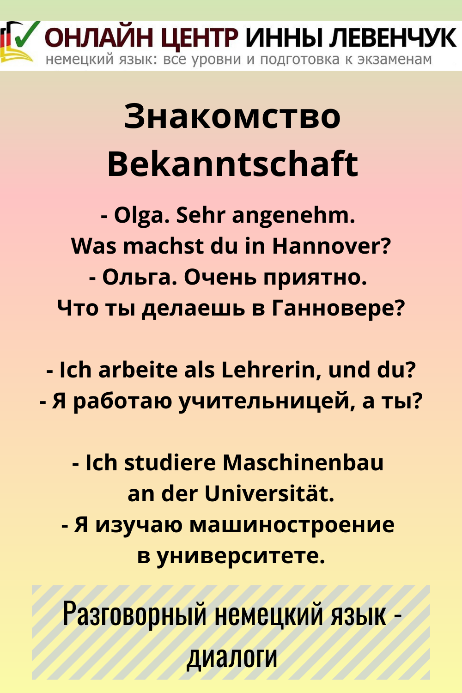 Razgovornyj Nemeckij Yazyk Dlya Nachinayushih In 2020