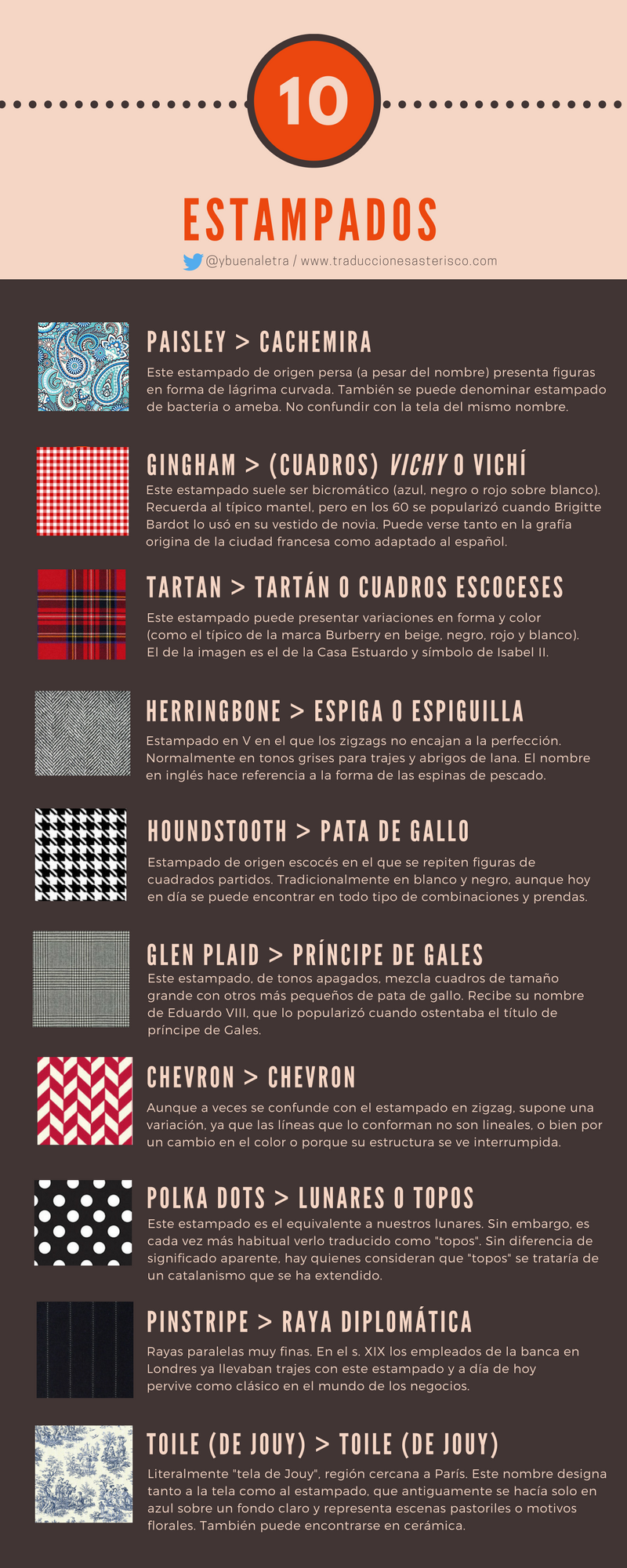 Pin by Giedre Asín Marco on Terminología textil | Pinterest