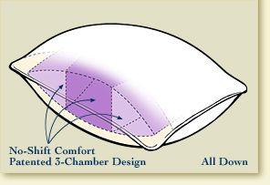 Tria, all down pillow features no-shift support, triple-chamber. For all types of sleepers