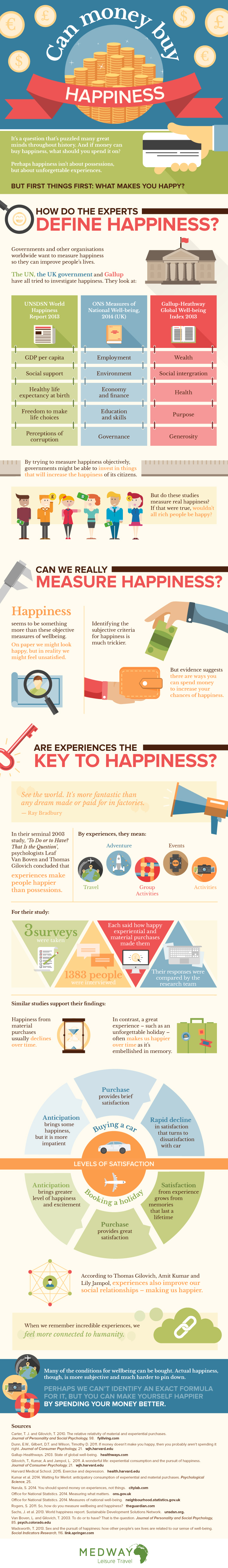 Hundreds of great quotes on happiness   Connecting Happiness and     The Atlantic corruption essay     words a day