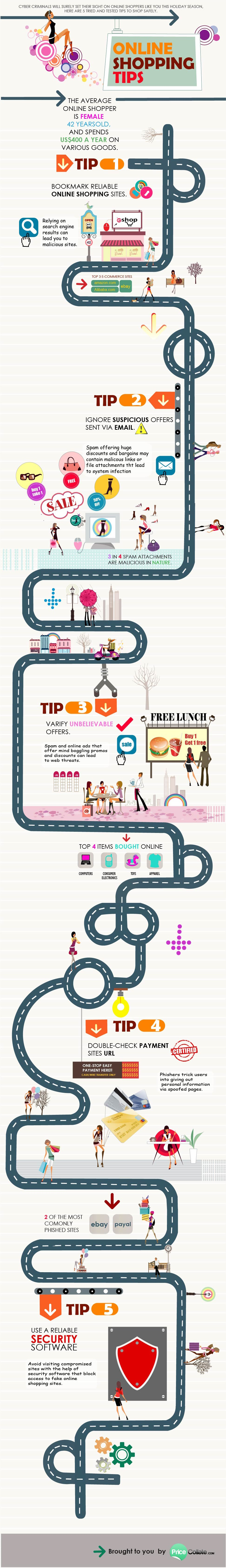 447ba259d Infografía  Cinco consejos para comprar en Internet de forma segura ...