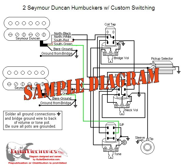 e698f50918eb9ea753245fb0d36ad9ee electric guitar wiring diagrams wiring wiring diagram and schematics basic electric guitar wiring diagrams at money-cpm.com