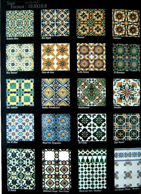Tunisian tiles for Traditional kitchen wall tiles
