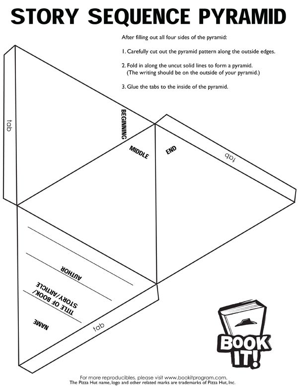 Here is another fun and free story sequence printable your for Story pyramid template