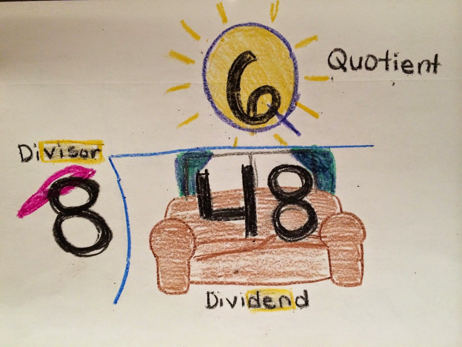 Your Thrifty Co Teacher Dividend Divisor Quotient A