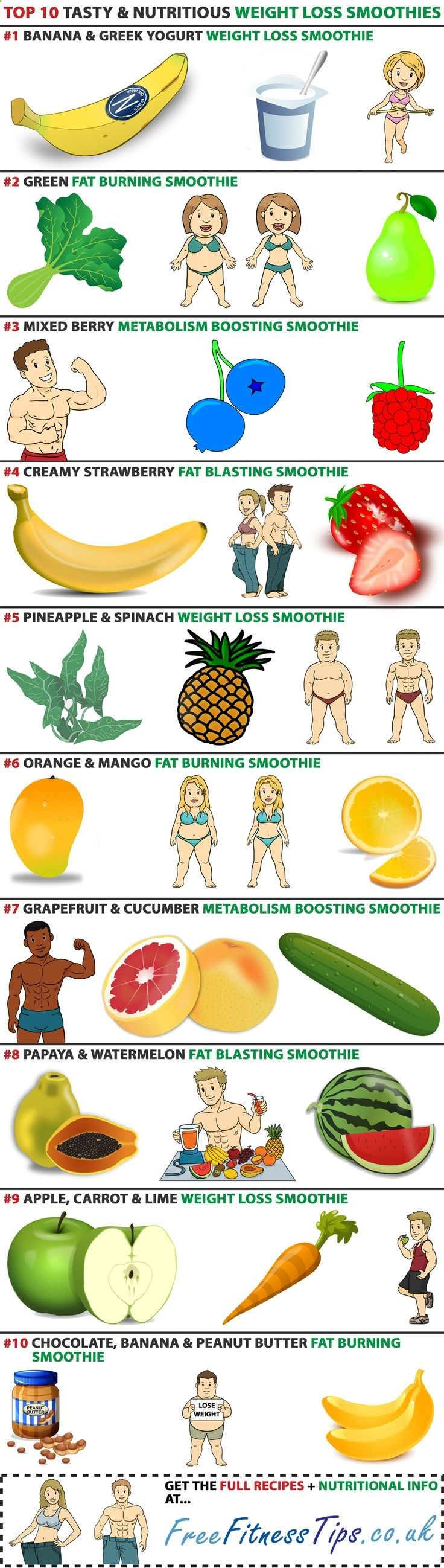 Make my weight loss plan picture 9