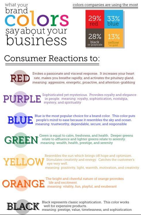 Brand Colors Brand Colors Color Psychology Color Emotion Guide
