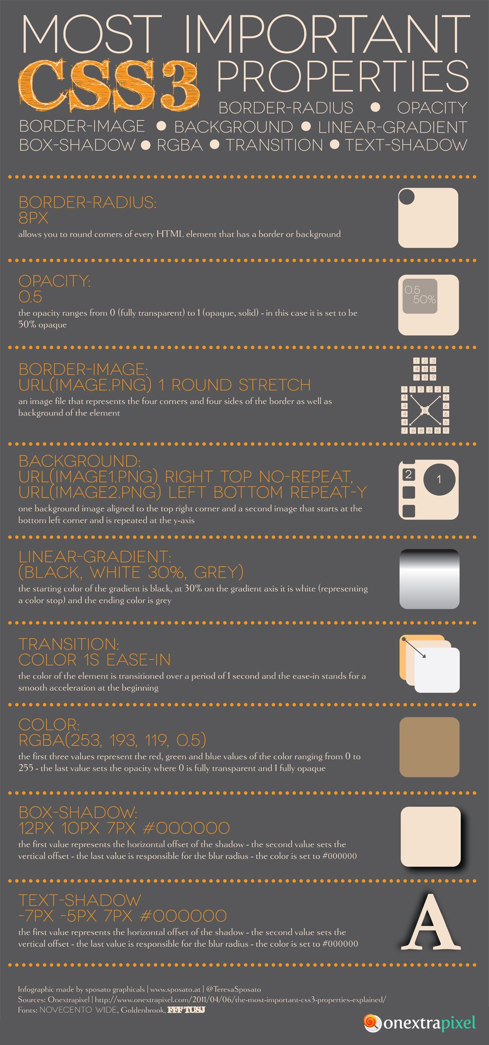 Most important CSS3 Properties. #infographic for UI Designers and ...