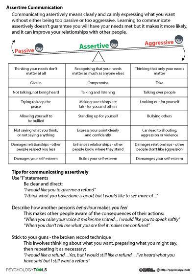 Assertive Communication Worksheets Http Psychology Tools
