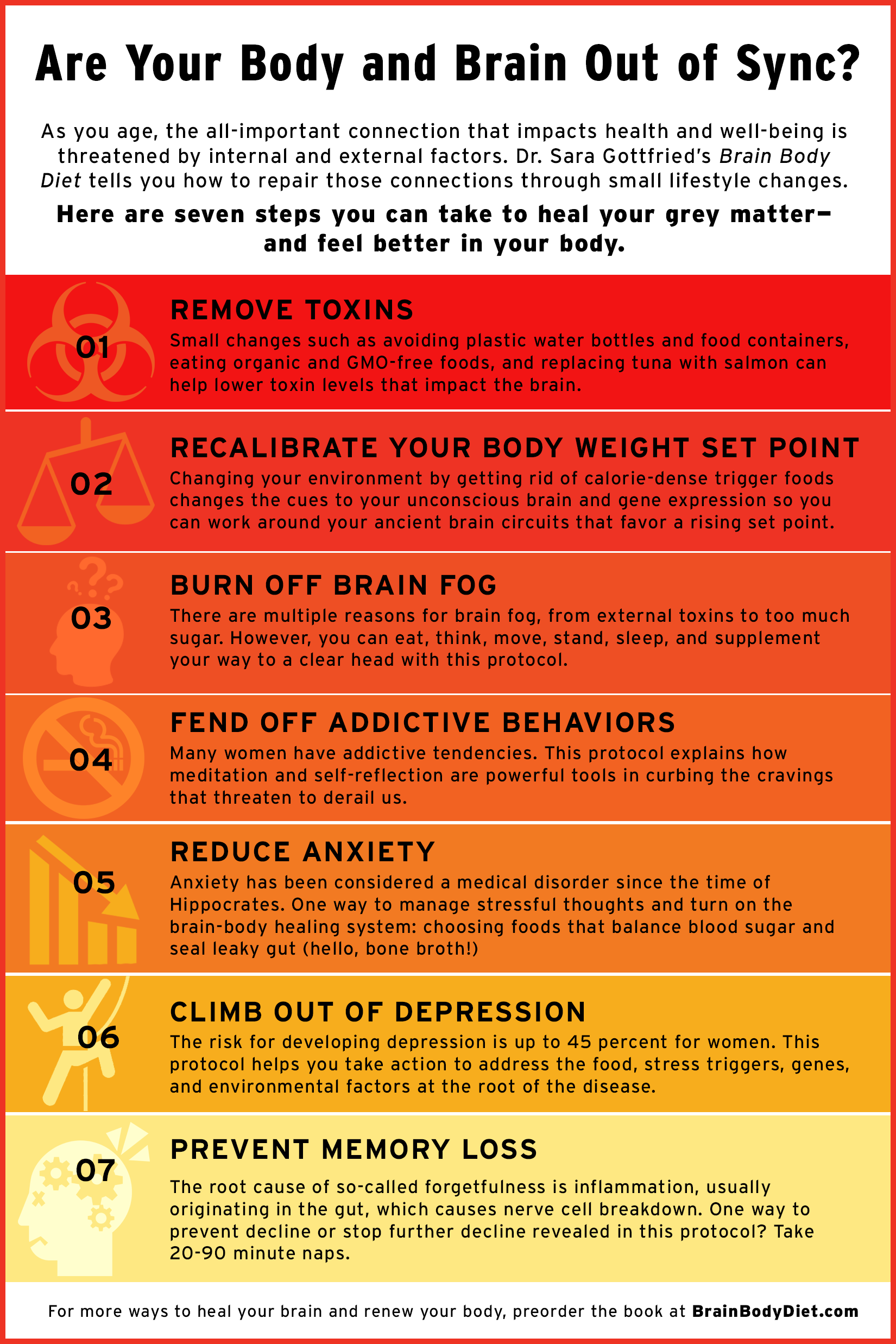 A Healthy Body Stems From A Healthy Connection Between Your Body And Your Brain Here Are A Few Step Mental And Emotional Health Holistic Health Thyroid Health