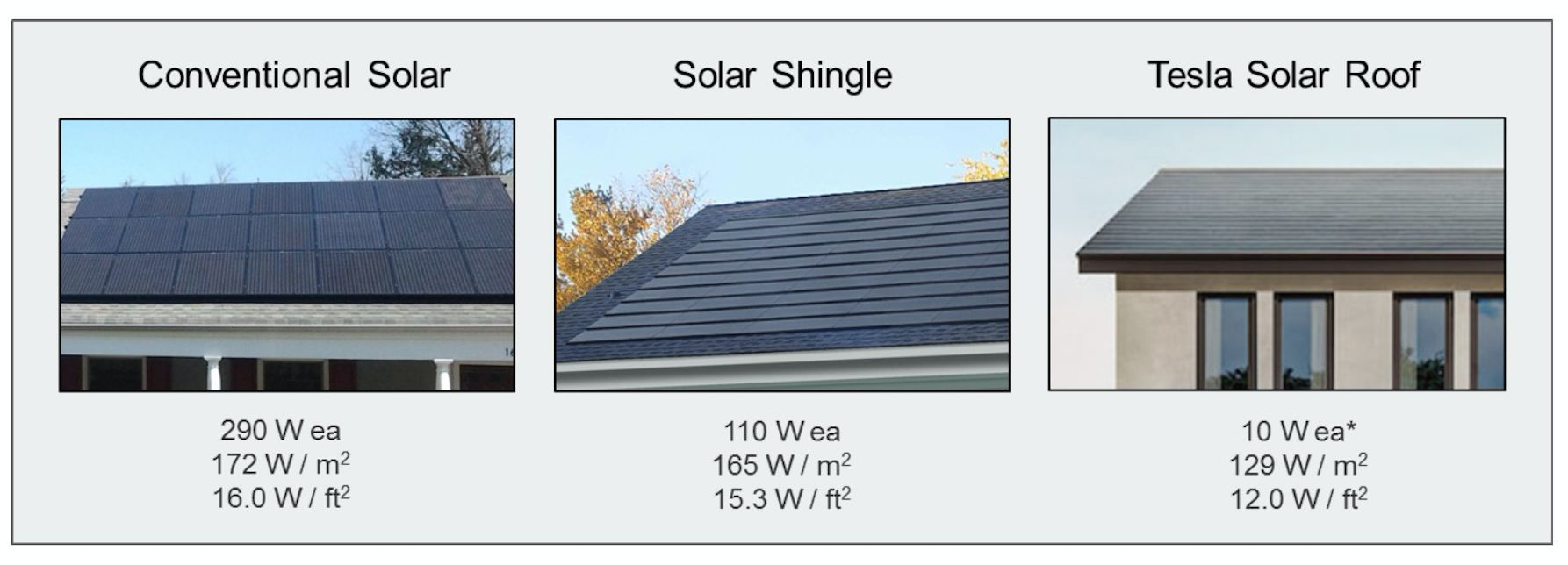 Tesla solar roof Yahoo Image Search Results