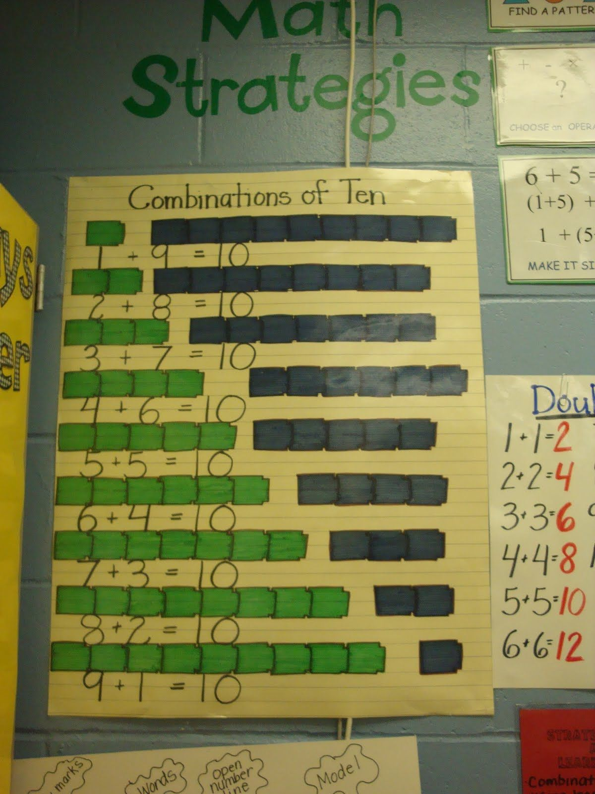 Math Strategies..Display next to Math word wall | Ideas for the ...