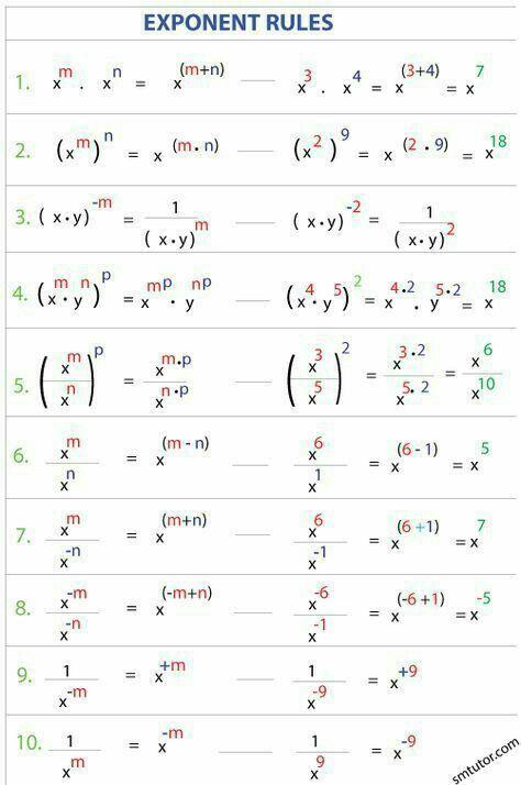 Pin By Fishy Chiller On Math Studying Math Mathematics Education Math Formulas
