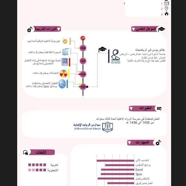 من تصميمنا وظائف سيرة ذاتية مختصرة سيرة ذاتية انفوجرافيك سيرة ذاتية احصاء سيرة ذاتيه Cv Infographic Cv انفوجرافيك عربي Planner Words