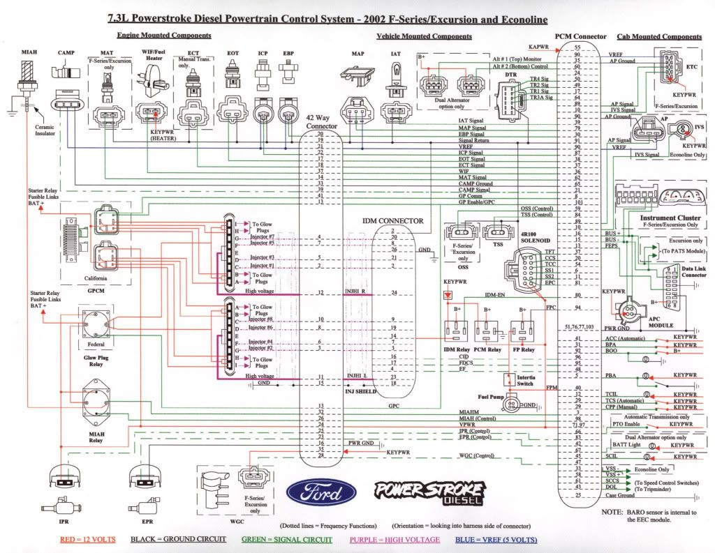 7 3 powerstroke wiring diagram google search work crap rh pinterest com 1996  F250 with 3 Add a Leafs 1996 Ford F-250 7.3 Powerstroke Stacked