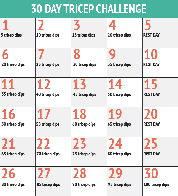 Pin By Millie Worsham On Workout Challenge Ideas 30 Day Squat Challenge Burpee Challenge 30 Day Fitness