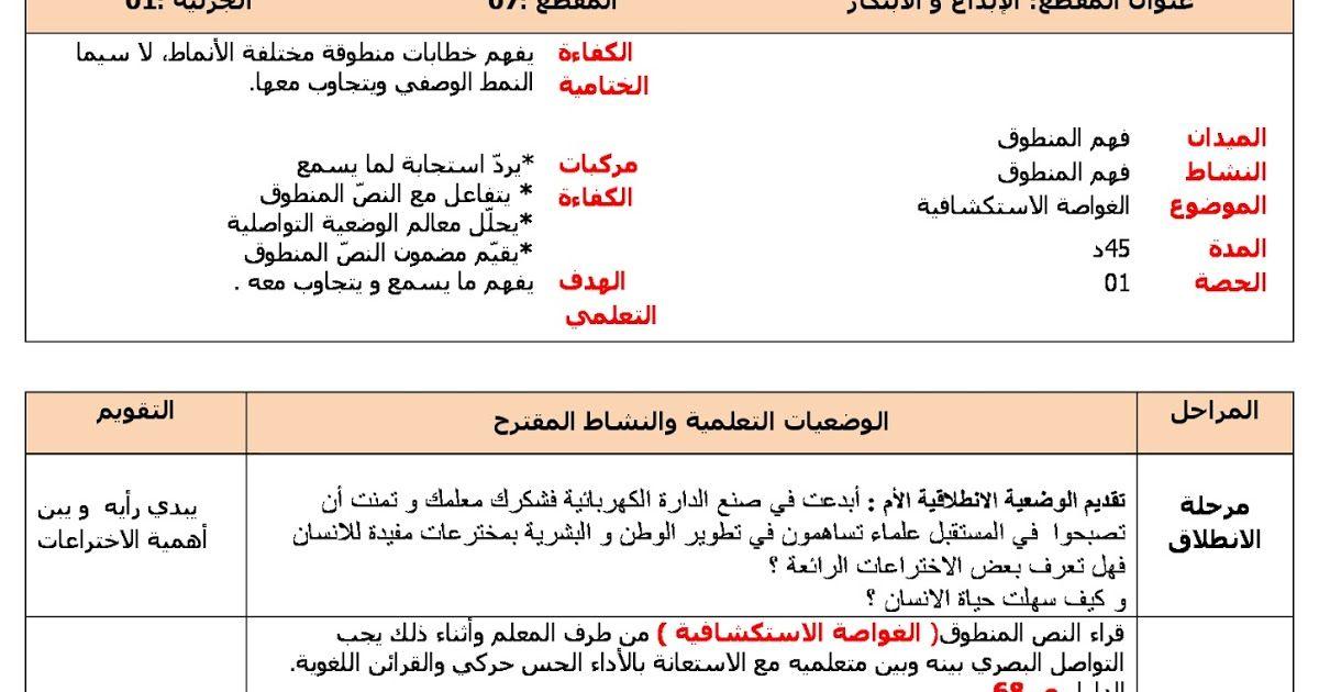 مذكرات مادة اللغة العربية الاسبوع 24 المقطع 3 السنة الرابعة ابتدائي الجيل الثاني Memorandum Education Pill