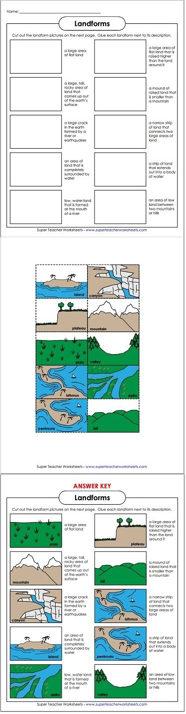 Practice Identifying Landforms With This Cut And Glue Activity
