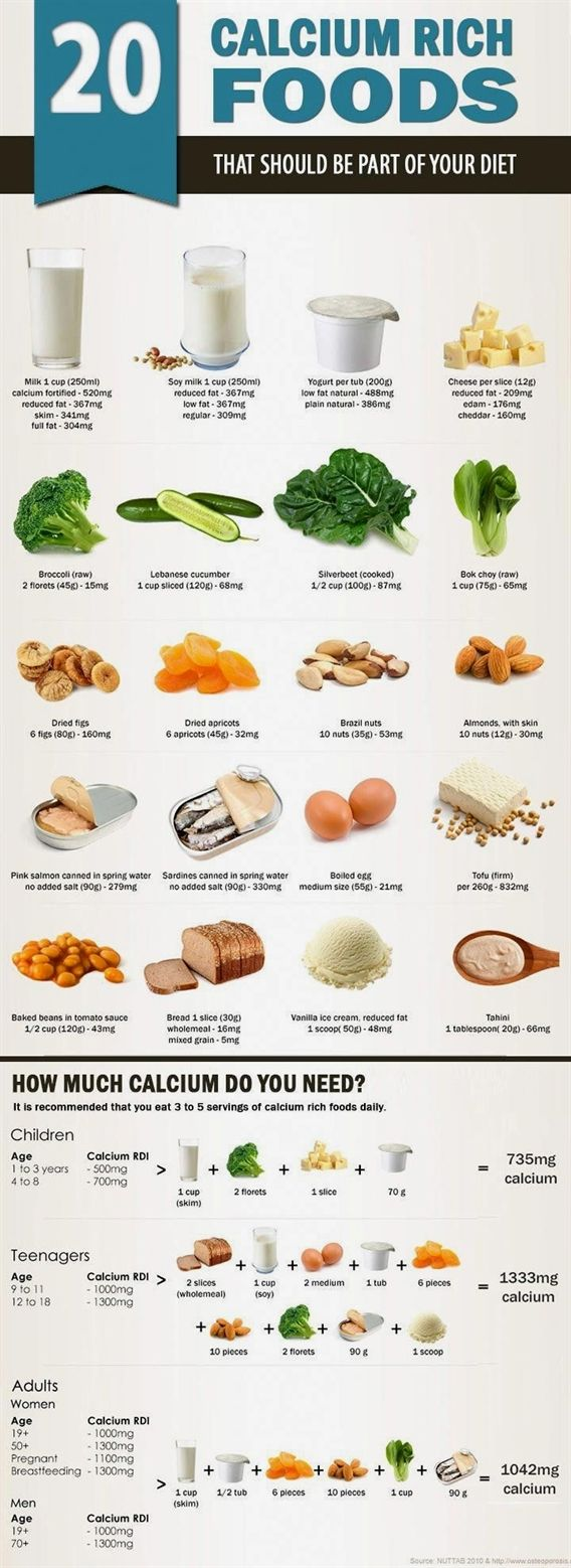 vitamins and minerals of fruits, list of vitamins and