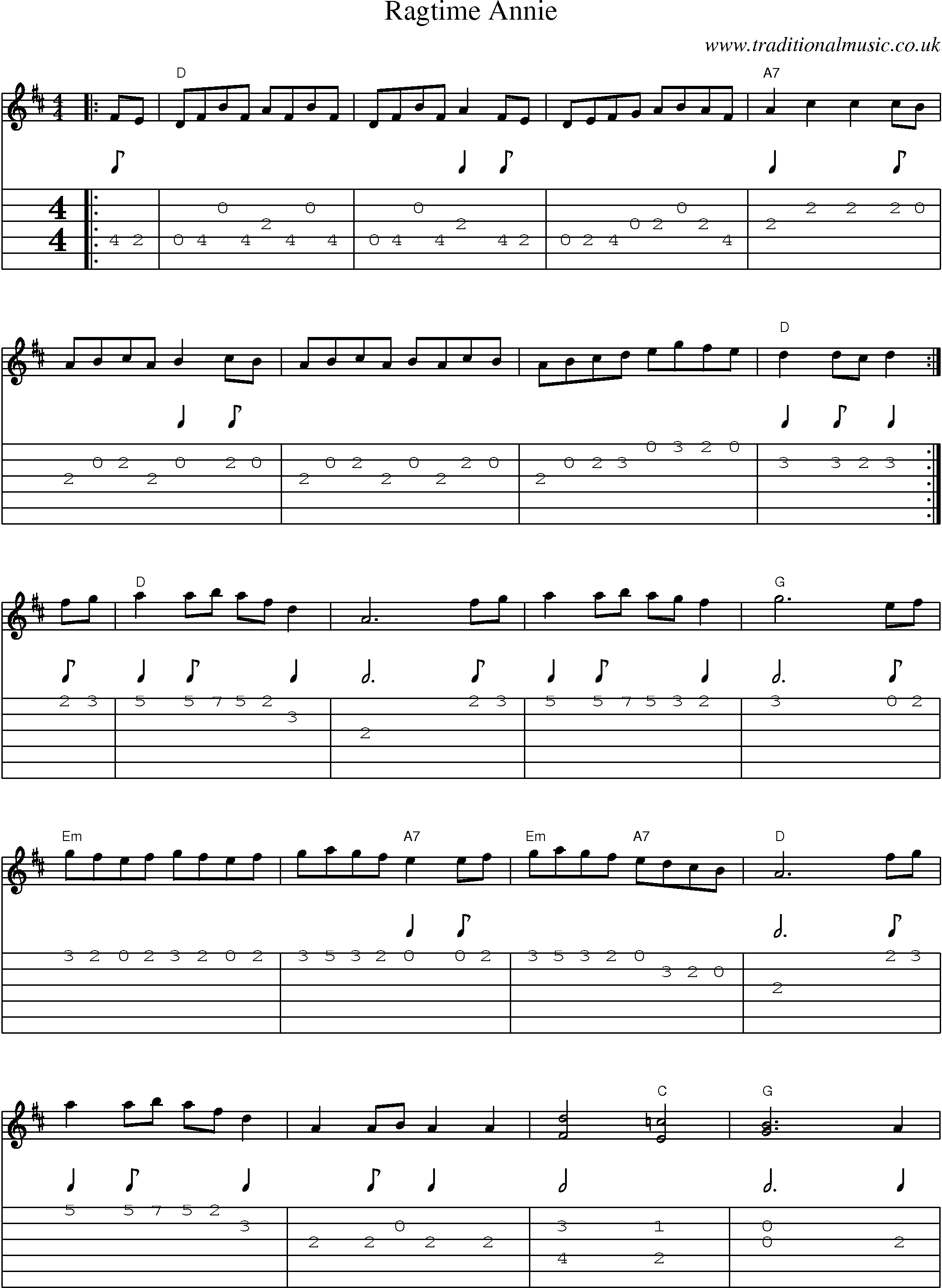 Music Score And Guitar Tabs For Ragtime Annie Mandolin Jams In