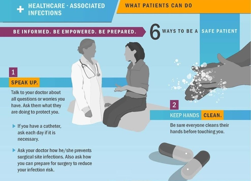 Infographic 6 Ways to Promote Patient Safety Health