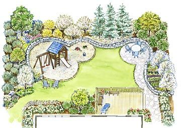 a family backyard this landscape plan features a safe area for play sets and sandboxes