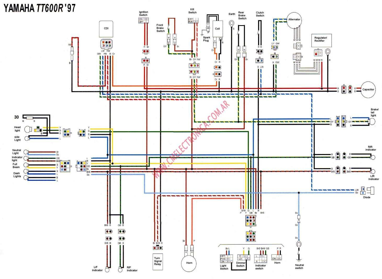 Cdi Motorcycle Wiring Diagram And Yamaha Yzrr Diagram Cdi Box Wiring Schematics Online Motorcycle Wiring Electrical Diagram Circuit Diagram