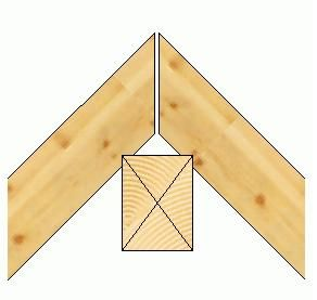 Ridge beam and Design | Cabin How-to's in 2019 | Ridge beam