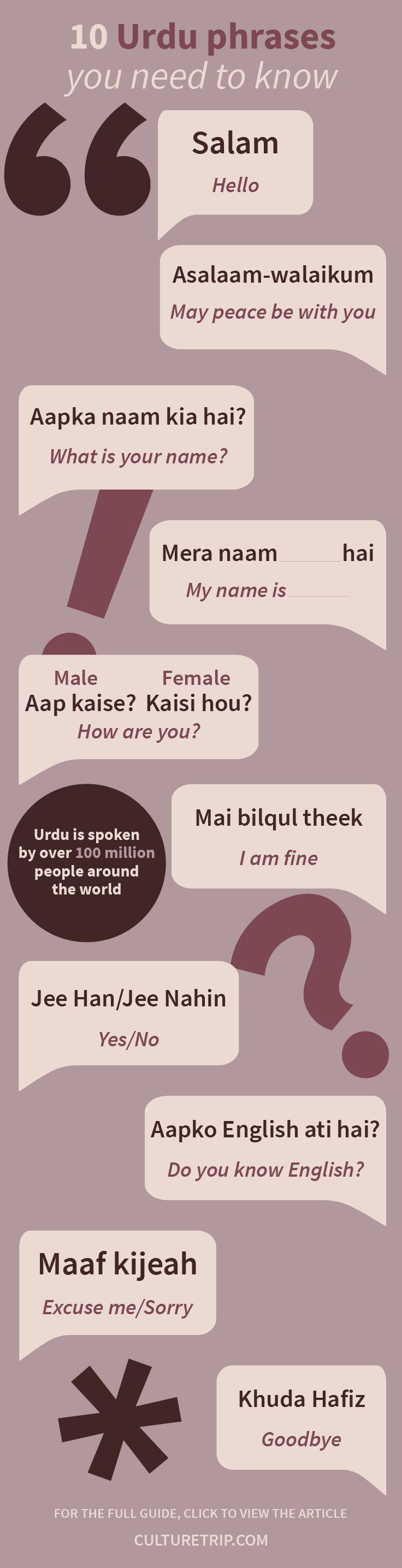 21 Essential Urdu Phrases Youll Need In Pakistan Pakistan