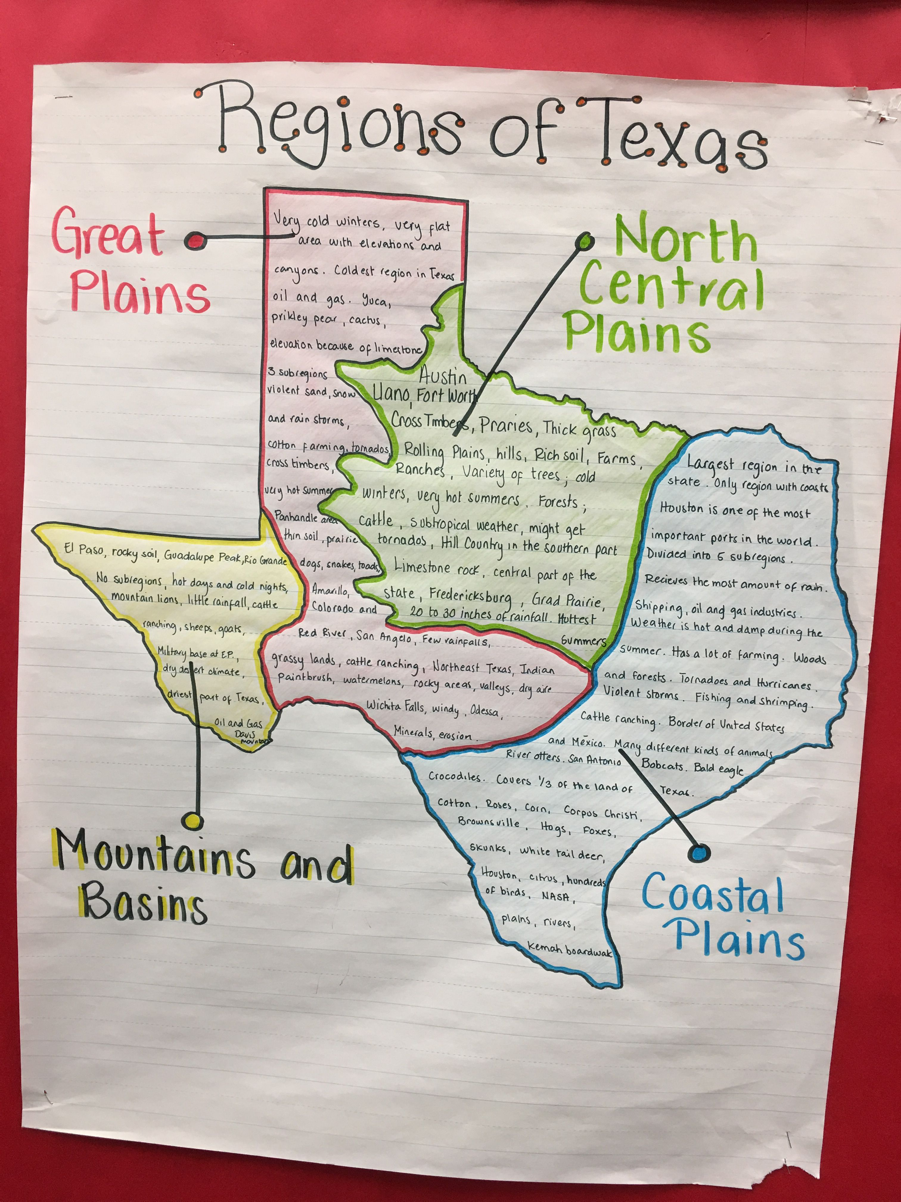Regions Of Texas Map 4th Grade.Five Regions Of Texas Map Year Of Clean Water